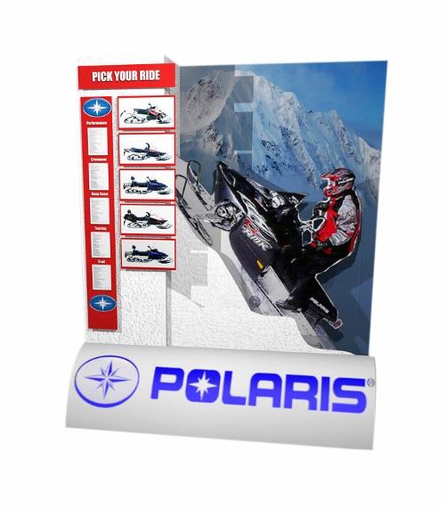 Polaris temporary display